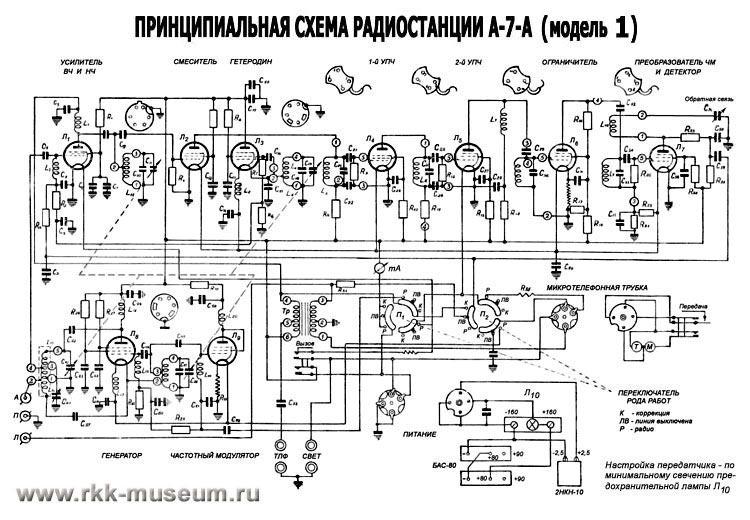 Мтз-132 переделка